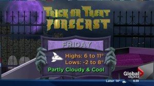 Local Halloween weather forecast: Thurs, Oct. 30