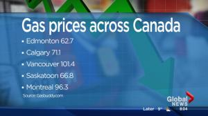 Edmonton gas prices keep dropping