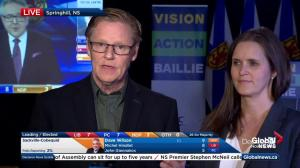 Nova Scotia election: PC president says polls show 'momentum' for her party