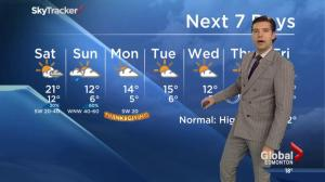 Edmonton Weather Forecast: October 9