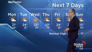 Edmonton Weather Forecast: July 26