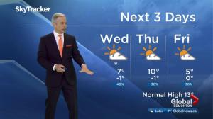 Edmonton early morning weather forecast: Wednesday, April 19, 2017