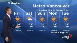 BC Evening Weather Forecast: Aug 11