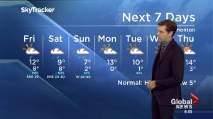 Edmonton Weather Forecast: September 29