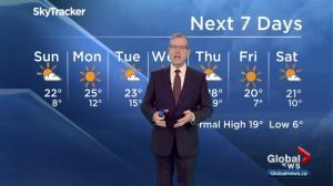 Edmonton Weather Forecast: May 20