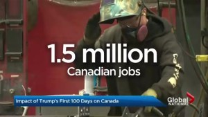 Impact of Trump's first 100 days on Canada
