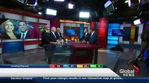 Ontario Election: Looking back at a night of surprises