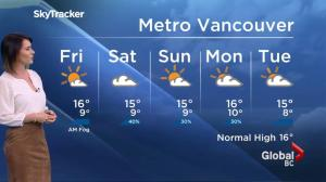 BC Evening Weather Forecast: Sep 29