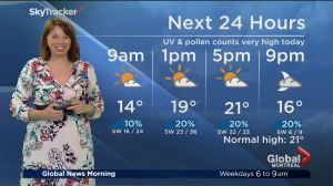 Global News Morning weather forecast: Tuesday, May 23