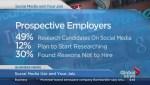 BIV: Social media use and your job