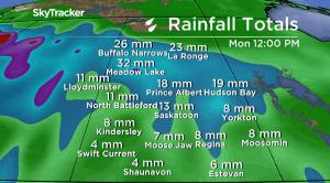 Saskatoon weather outlook: rain returns for Mother's Day weekend