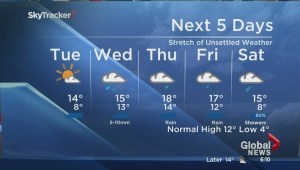 Local weather forecast: Tues, Oct. 21