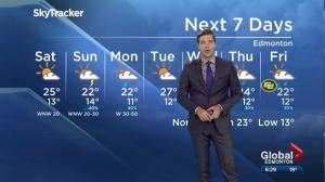 Edmonton weather forecast: July 21