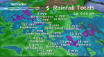 Saskatoon weather outlook: rain has arrived with more on the way!