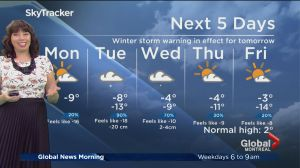 Global News Morning weather forecast: Monday, March 13