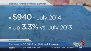 BIV: Earnings in BC still trail national average