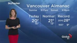 BC Evening Weather Forecast: Jul 8