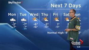 Edmonton Weather Forecast: November 22