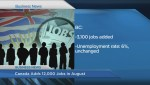 BIV: Canada adds 12,000 jobs in August
