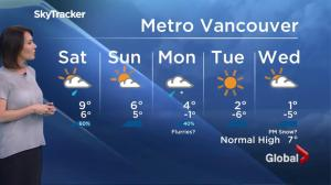 BC Evening Weather Forecast: Dec 2
