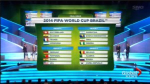 "2014 World Cup Draw features ""Group of Death"""