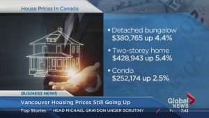 BIV: Vancouver housing prices still going up