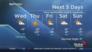 Morning News weather forecast: Wednesday, March 5