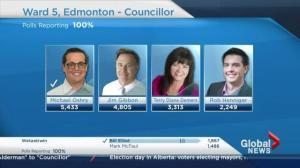 Decision Edmonton: Meet Edmonton's new city council