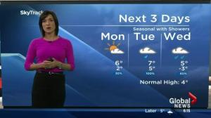 Local weather forecast: Mon, Dec 2