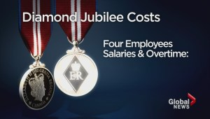 Cost of Diamond Jubilee