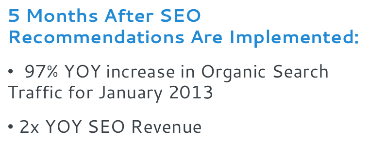 5 Months After SEO Recommendations Are Implemented: 97% YOY increase in Organic Search Traffic for January 2013. 2X YOY SEO Revenue.