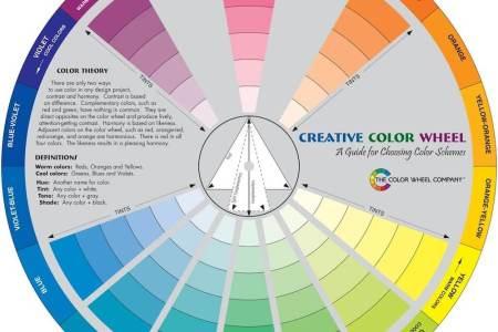color%20wheel%20of%20interior%20design