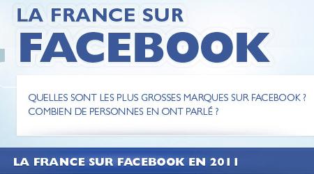 Infographie : la France sur Facebook en 2011
