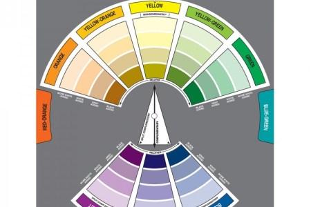 color wheel company interior design color wheel color