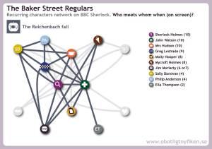 TheBakerStreetRegulars12