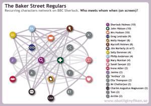 TheBakerStreetRegulars24
