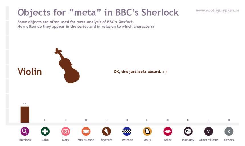 statistik-meta-character10