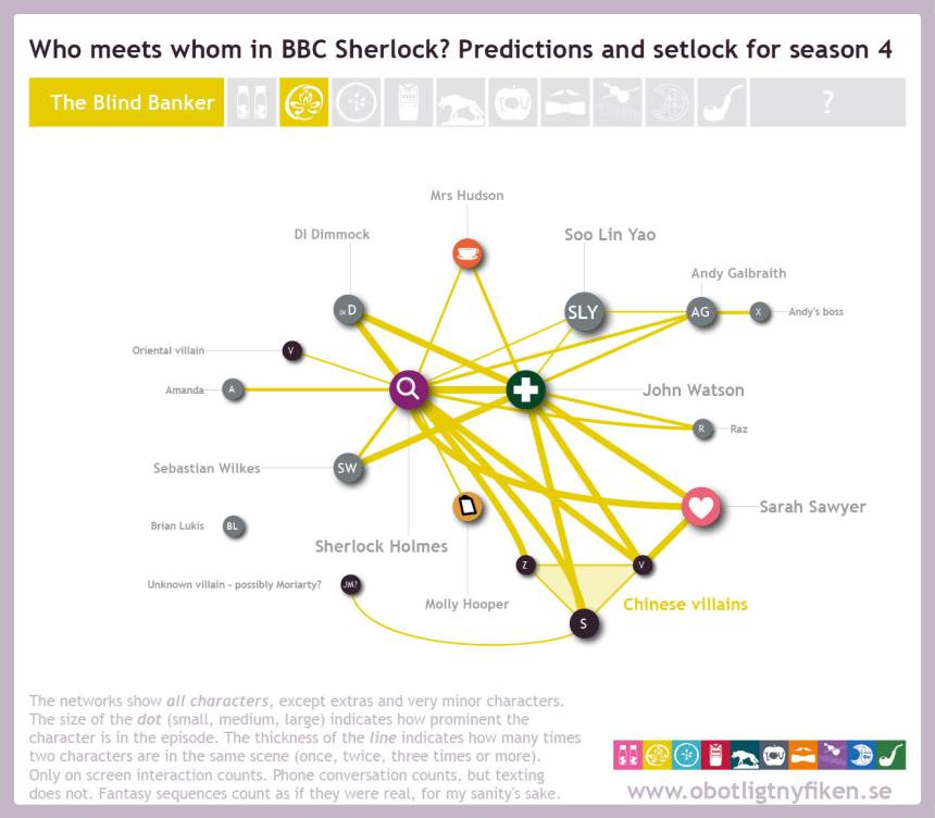 Network-predictions-setlock3