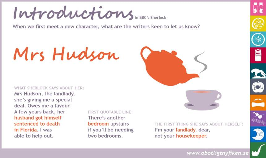 sherlock-introductions-MrsH