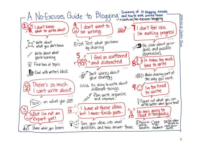 No-Excuses-Guide-to-Blogging-Sacha_Chua-v2.jpg