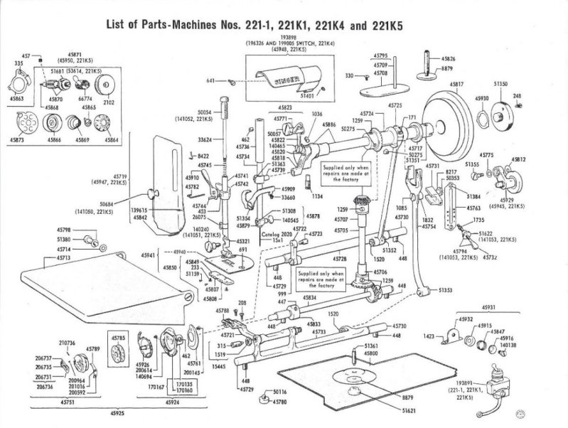Manly Singer Fearweight Parts Diagram Rh Novamontgomery Com Fascinating White Sewing Machine Parts