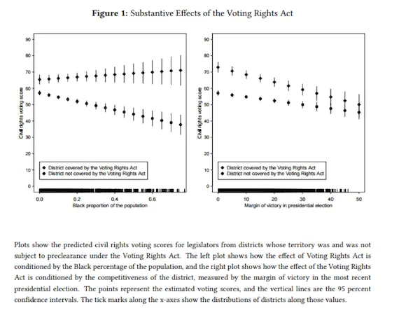 partisanship and electoral incentives essay Electoral systems, party competition, and strength of partisan attachment: evidence from three countries that different electoral systems shift incentives.