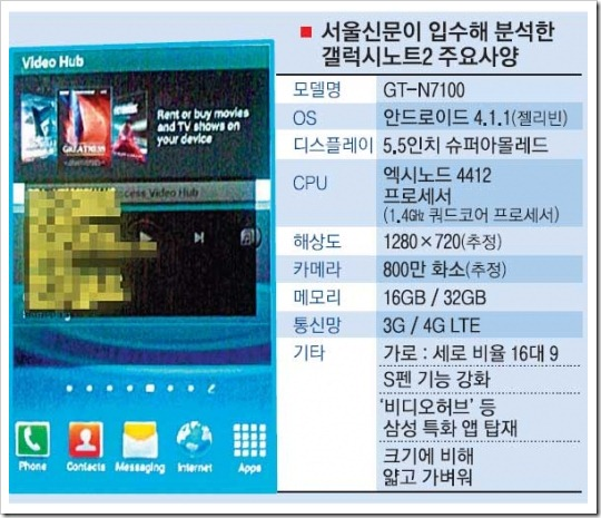 Galaxy_Note_II_Korean_Leak