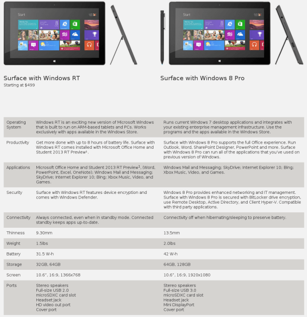Surface_RT_vs_Surface_Pro