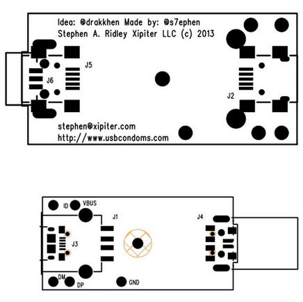USB_Condoms_Diagram