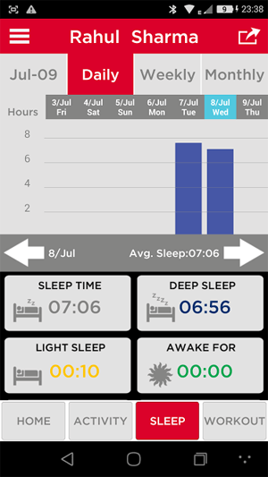 Timex Ironman Move X20 Sleep