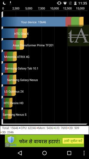 Motorola Moto G3 Quadrant