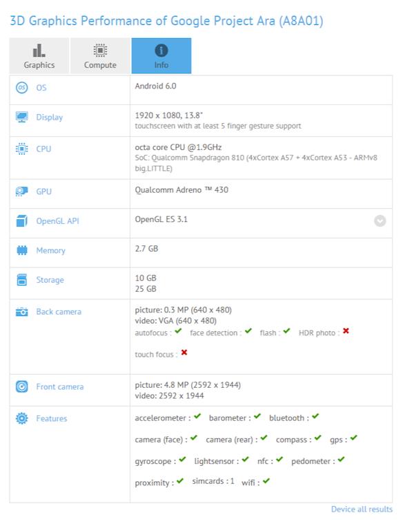 Project Ara A8A01 Leak