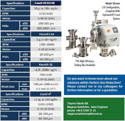 Specification Mills