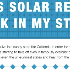 Solar by State